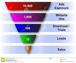 website and sales funnel diagram royalty free stock images image