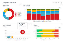 weekly social media report template automated social media reporting talkwalker