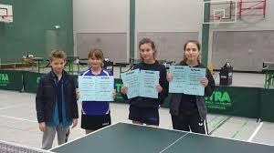 Click Tt Baden Aktuelles Tsv Stahnsdorf Tischtennis U2013 Gymnastik U2013 Seniorensport