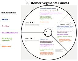 Resume Templates Google Value Proposition Canvas Template Google Search Business