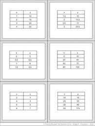 17 best proportional relationships images on pinterest math