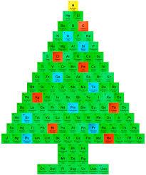 xmas tree on table christmas tree periodic table chemis tree