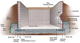 waterproof basement walls basements ideas
