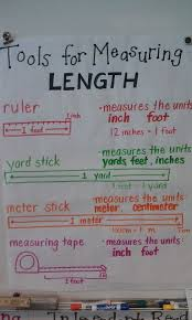 best 25 length measurement ideas on pinterest metric