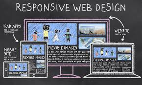 a dummies guide to responsive web design u2013 web design tips