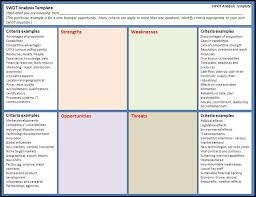 business swot analysis how can you use the swot analysis to