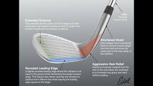 what is loft and bounce in a golf wedge best loft 2017