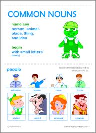 common vs proper nouns set of printables for kids learning