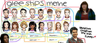 Glee Meme - glee ships meme by beevuu by suagrtooth900 on deviantart