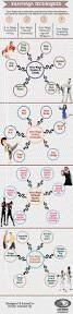 best 10 what is krav maga ideas on pinterest krav maga mma and