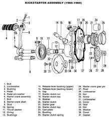 1976 harley davidson shovelhead wiring diagram wiring diagram