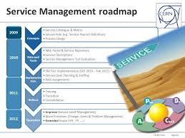 Service Desk Management Process Experience With The Service Desk 15 06 2012 Service Management For