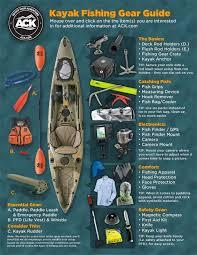 best 25 kayak fishing gear ideas on kayak fishing