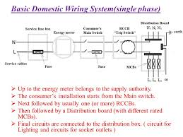 electrical installation ppt video online download