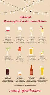 Calories In Light Beer Beer Calories Chart Socialmediaworks Co