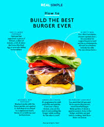 Butcher Build by Expert Tips To Build The Best Burger Ever Real Simple