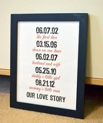 121 best gift ideas for your spouse images on pinterest