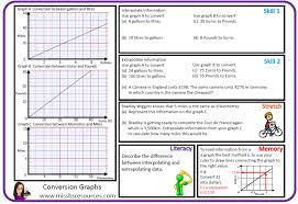 hd wallpapers math practice fractions worksheets www
