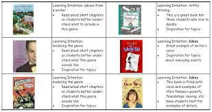 grade 7 memoir sd71 literacy resources