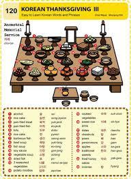 175 best easy korean series images on korean language