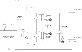 principle of operation dynamic braking mrplc com knowledgebase