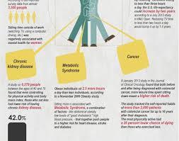 Standing Desk Health Benefits I2 Wp Com Www Botanical Candle Com Wp Content Uplo