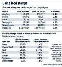 emergency food stamps application recipes food