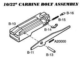on target guns black friday tincanbandit u0027s gunsmithing the 10 22 target rifle project part 4