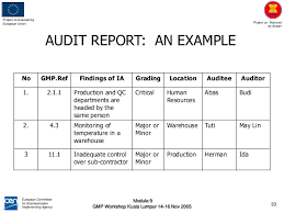 gmp audit report template sle auditor report fieldstation co