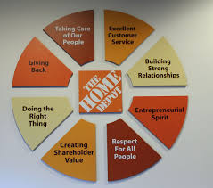 Home Depot Warehouse Jobs Atlanta Ga Home Depot Increases Their Online Presence With Kennesaw Contact