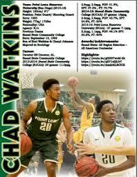 Basketball Resume Resume Recruiting Collegesports Playerprofile Sports Resumes