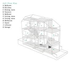 Floor Plan Spiral Staircase 130 Best More Than A Stair Images On Pinterest Stairs