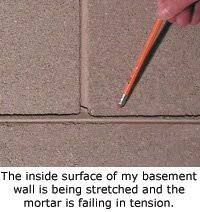 Basement Foundation Repair Methods by Stabilizing Concrete Block Wall Foundation