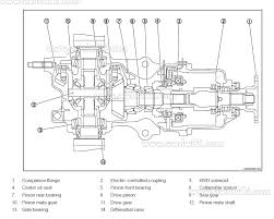 wiring diagram nissan x trail 2005