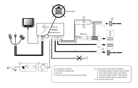 wiring wiring diagram of parrot mki9200 wiring diagram 12629
