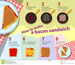 Cooking Infographic by Recipe Infographic For Making Bacon Sandwich Stock Vector Image