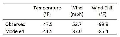 Wind Chill Table Brian B U0027s Climate Blog U S U0026 Alaska Wind Chill Record