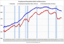 three reasons the u s labor force keeps shrinking the