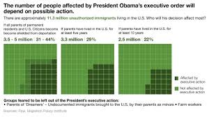 President Obama Resume Obama U0027you Can Come Out Of The Shadows U0027 Cnnpolitics