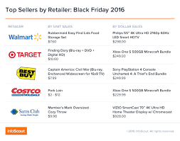 black friday 2016 playstation 4 black friday u0027s top sellers by retailer did sony u0027s playstation get