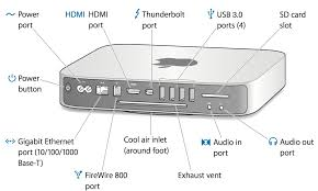 mac mini late 2012 external ports and connectors apple support