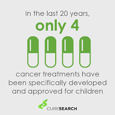 cancer graph infographics graphs net childhood cancer infographics curesearch