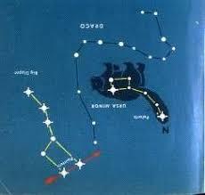 cyberphysics constellations