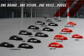 is dodge a car brand srt folding back into dodge as chrysler releases 5 year plan