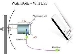 membuat jaringan wifi hp penangkap sinyal wifi jarak jauh terbaik
