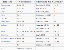 android versions wiki all android versions wiki androidwiki
