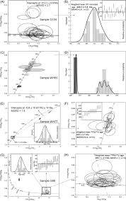 metamorphic evolution and sims u pb geochronology of the