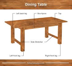 Dining Room Side Table Parts Of A Table Dining Room And Coffee Table Diagrams