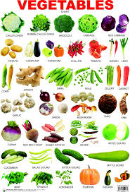 a great fruits and vegetables list vege island