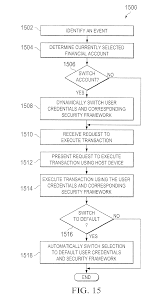 patent us20110177852 executing transactions using mobile device